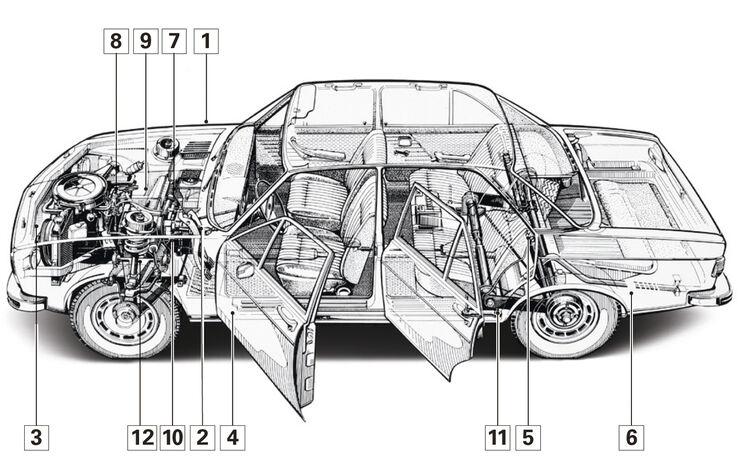 Audi 100, F104, Schwachstellen, Igelbild