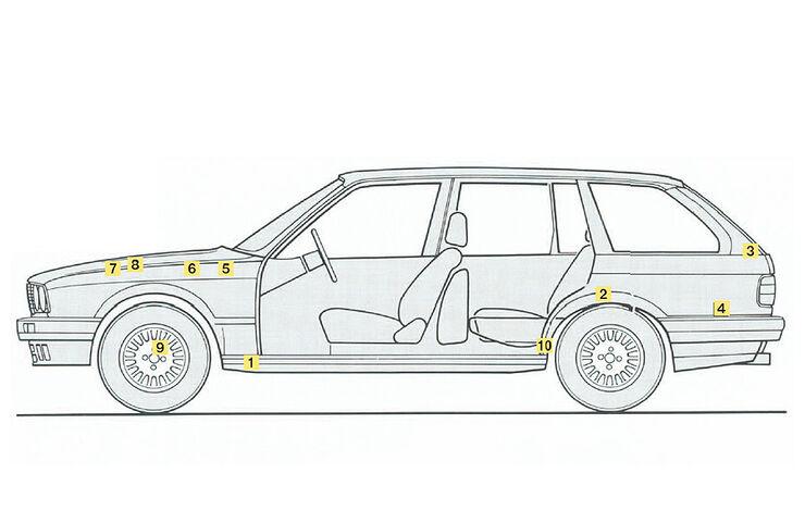 BMW 325i Touring, Igelbild