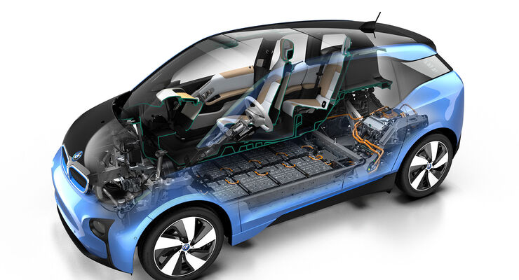 Car Battery Bmw Z