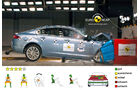EuroNCAP-Crashtest, Jaguar XF, Frontal-Crashtest