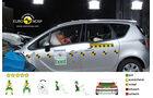 EuroNCAP-Crashtest, Opel Meriva, Frontal-Crashtest
