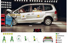 EuroNCAP-Crashtest, VW Sharan, Frontal-Crashtest