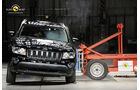Jeep Compass Crashtest