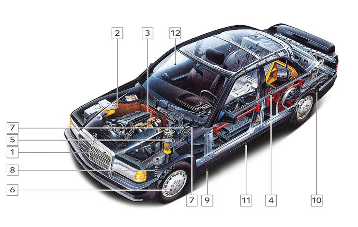 Mercedes-Benz 190 E 2.5-16, Schwachstellen