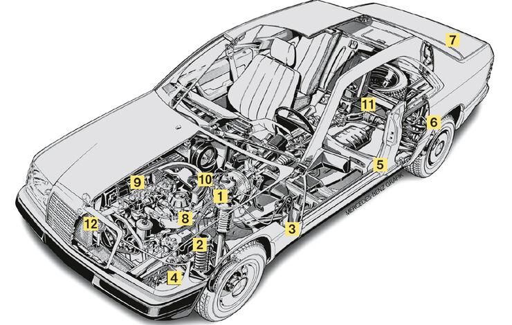 Mercedes-Benz C124, A124 (1987-1997)