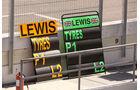 Mercedes - Formel 1-Test - Barcelona - 3. März 2016
