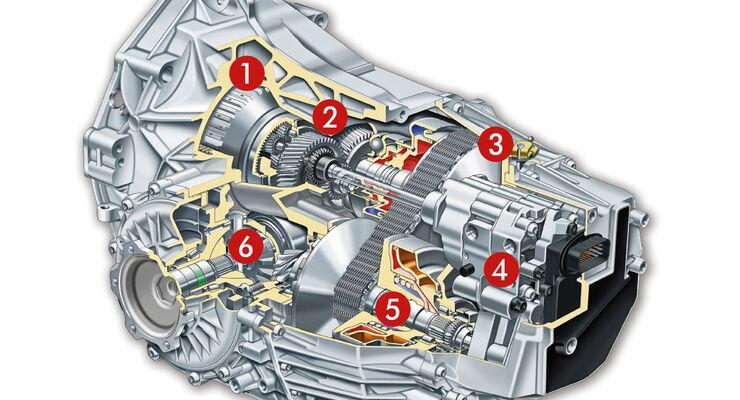 Stufenloses CVT-Getriebe: Getriebe ohne Gänge - AUTO MOTOR