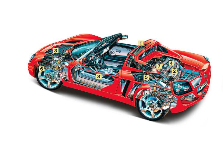 Opel Speedster, Schwachstellen, Kaufberatung