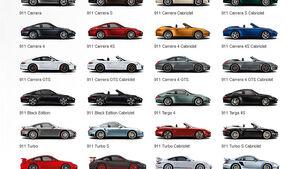 Porsche 911 Modellübersicht