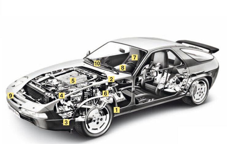Porsche 928 S4, GT, GTS