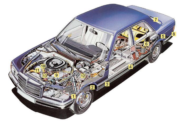 Schwachpunkte der W126-S-Klasse