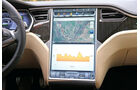 Tesla Model S, Monitor, Bordcomputer