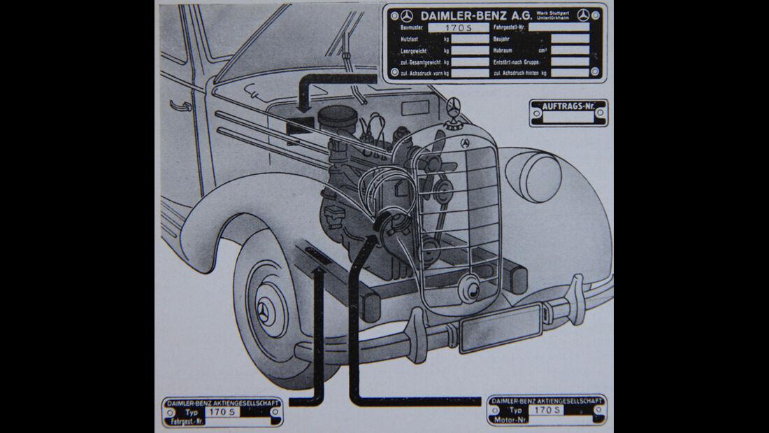 Mercedes Benz 170S, Grafik, Motor