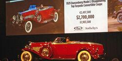 01/2016 - Scottsdale-Auktionen, Top-Sales - mokla1216