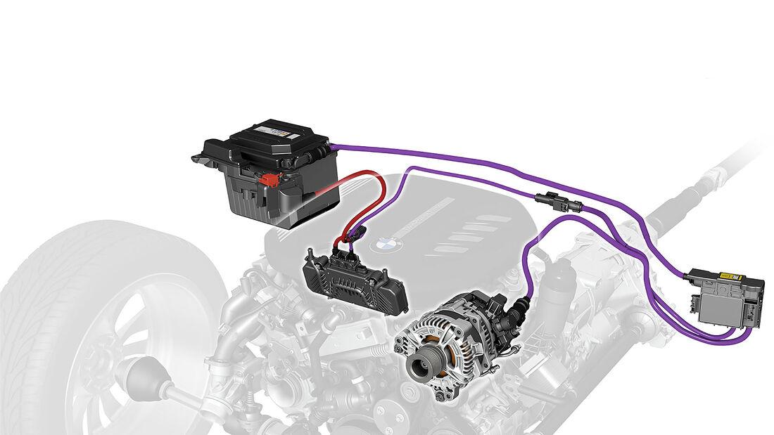 01/2020, BMW Mildhybrid-Technik