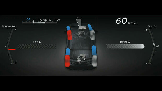 01/2020; Nissan Leaf Prototyp mit 4orce-Antrieb