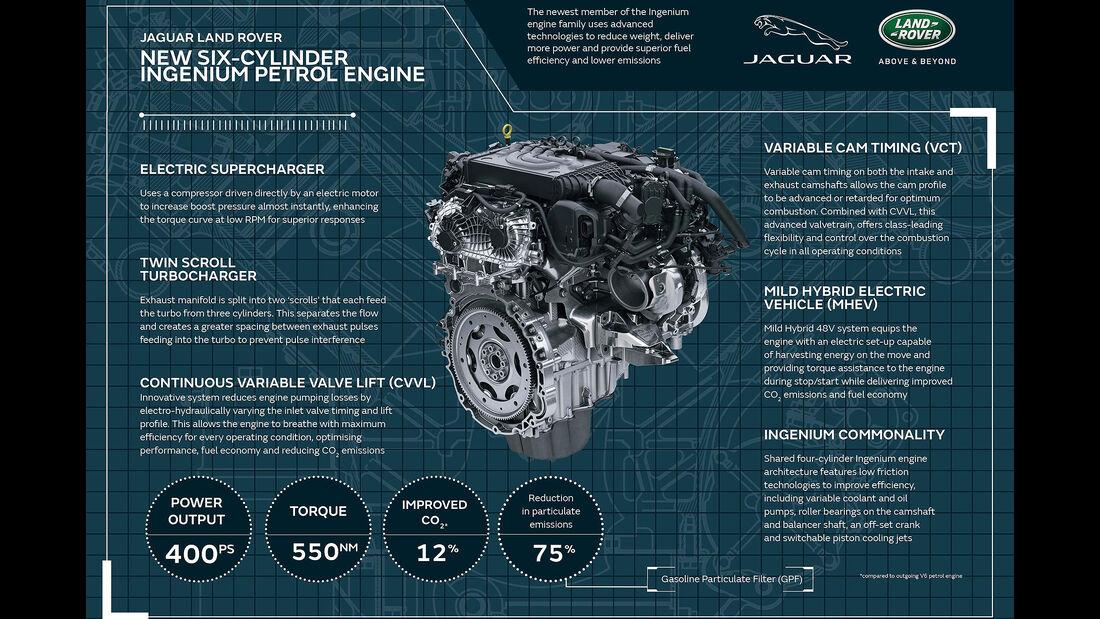 02/2019, Jaguar Land Rover Ingenium Reihensechszylinder-Benziner