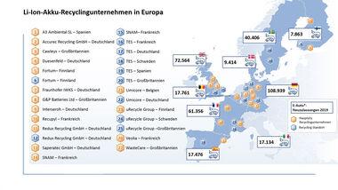 02/2020, Batterie-Recycling Elektroautos Europa