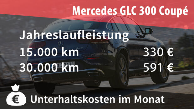 02/2020, Mercedes GLC 300 Coupe 4Matic Realverbrauch