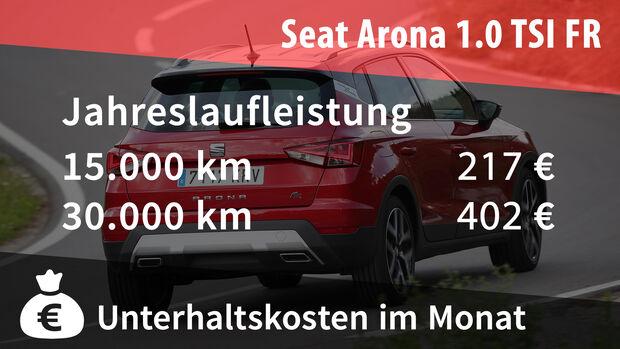02/2020, Seat Arona 1.0 TSI FR Realverbrauch