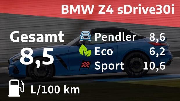 02/2021, Kosten & Realverbrauch BMW Z4 sDrive30i M Sport