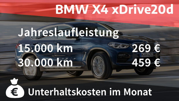 03/2021, Kosten und Realverbrauch BMW X4 xDrive20d xLine