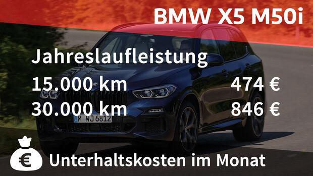 03/2021, Kosten und Realverbrauch BMW X5 M50i