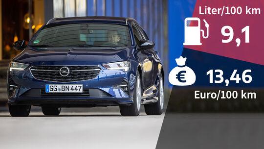 04/2021, Kosten und Realverbrauch Opel Insignia Sportstourer 2.0 DI Turbo