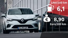 04/2021, Kosten und Realverbrauch Renault Clio E-Tech 140 Intens