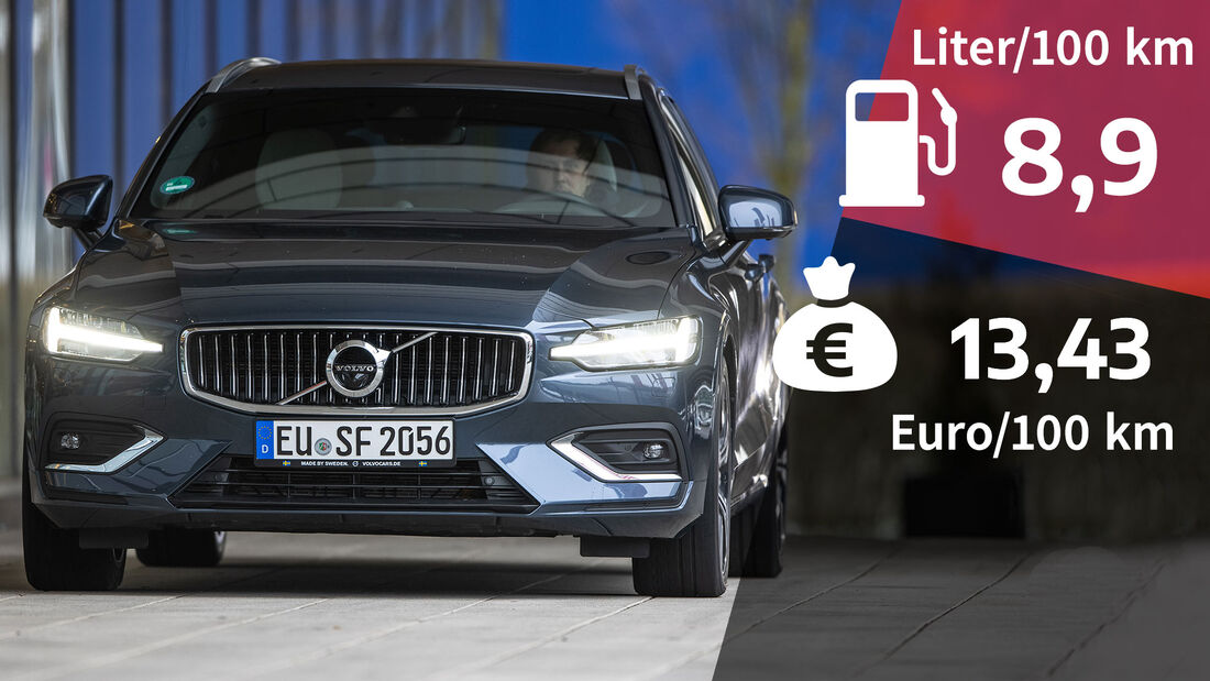 04/2021, Kosten und Realverbrauch Volvo V60 B4 Inscription