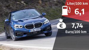 05/2021, Kosten und Realverbrauch BMW 118d Sport Line