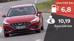 05/2021, Kosten und Realverbrauch Hyundai i30 1.5 T-GDI Prime