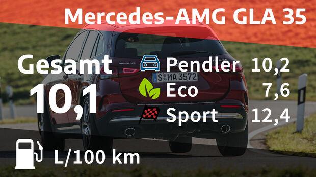05/2021, Kosten und Realverbrauch Mercedes-GLA 35 4Matic