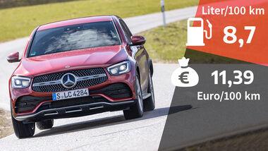 06/2021, Kosten und Realverbrauch Mercedes GLC 400d 4Matic Coupé