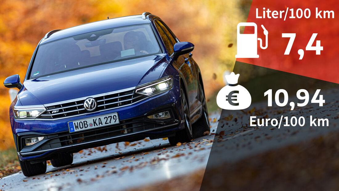 06/2021, Kosten und Realverbrauch VW Passat Variant 1.5 TSI Elegance