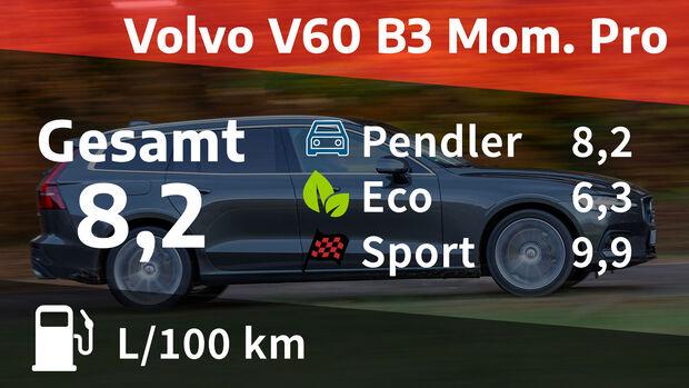 06/2021, Kosten und Realverbrauch Volvo V60 B3 Momentum Pro