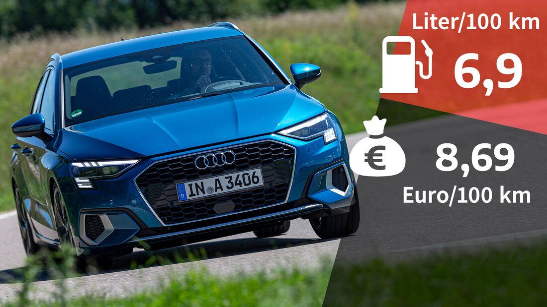 07/2020, Kosten und Realverbrauch Audi A3 35 TFSI Advanced