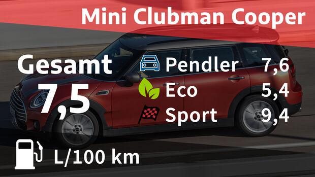 07/2020, Kosten und Realverbrauch Mini Clubman Cooper