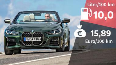 07/2021, Kosten und Realverbrauch BMW M440i Cabrio xDrive
