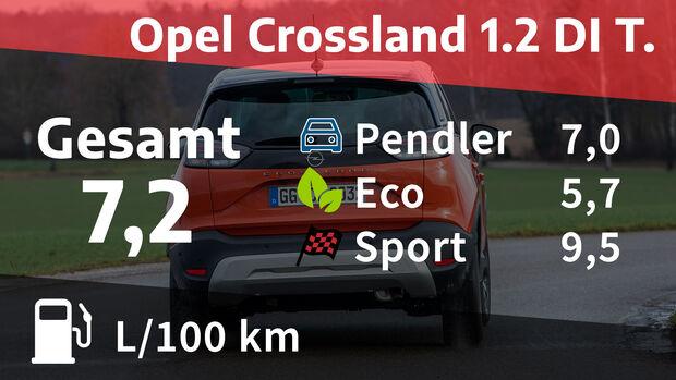 07/2021, Kosten und Realverbrauch Opel Crossland 1.2 DI Turbo Business Elegance