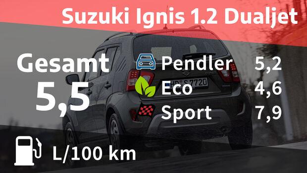 07/2021, Kosten und Realverbrauch Suzuki Ignis 1.2 Dualjet Comfort+