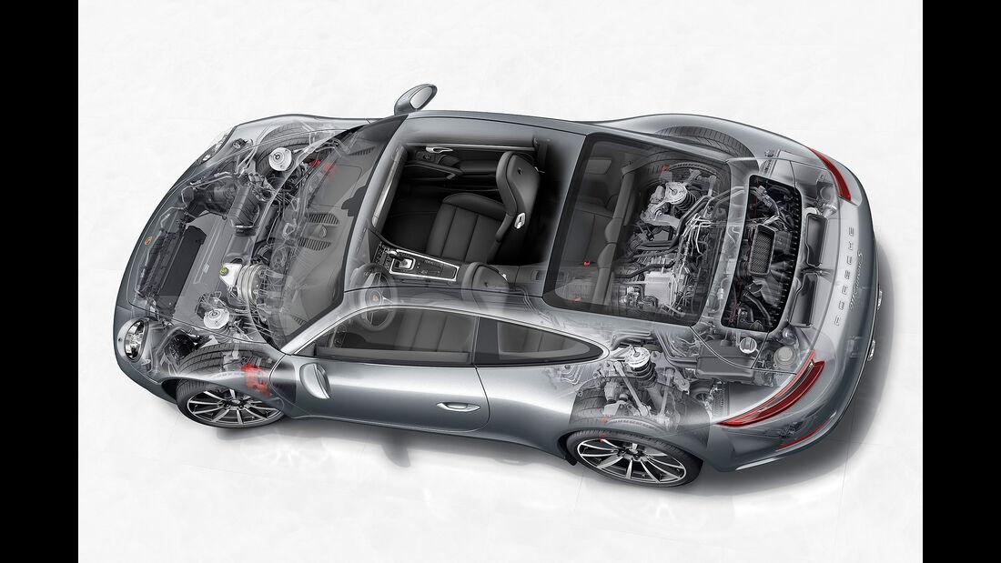 08/2015,Porsche 911 Facelift Sperrfrist
