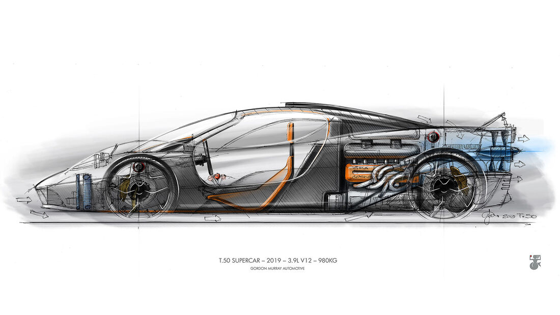 08/2020, Gordon Murray Automotive T.96