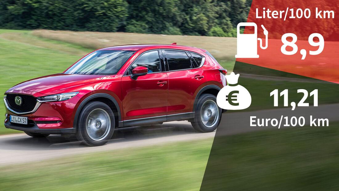 08/2020, Kosten und Realverbrauch Mazda CX-5 Skyactiv-G 165 AWD