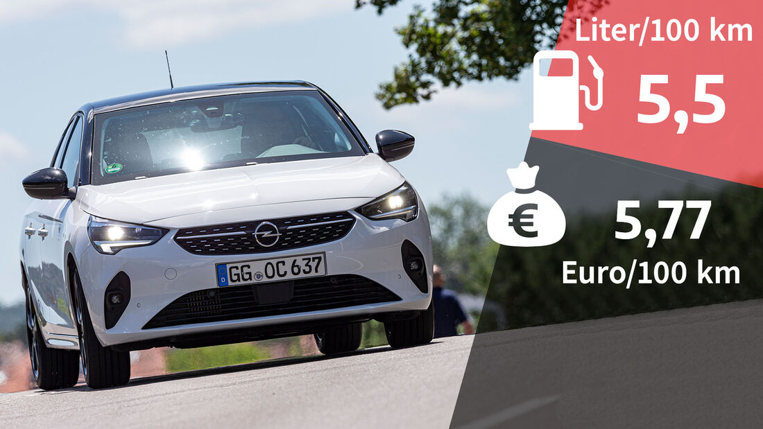 08/2020, Kosten und Realverbrauch Opel Corsa 1.5 Diesel