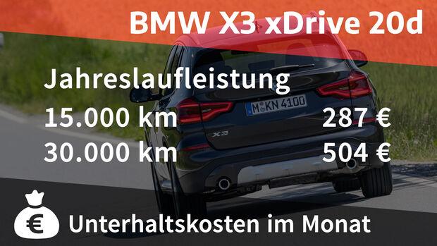 08/2021, Kosten und Realverbrauch BMW X3 xDrive 20d xLine