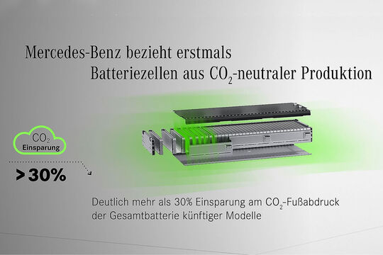 09/2019, Daimler CO2-neutrale Batteriezellen von Farasis Energy
