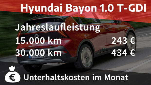 09/2021, Kosten und Realverbrauch Hyundai Bayon 1.0 T-GDI Hybrid Prime