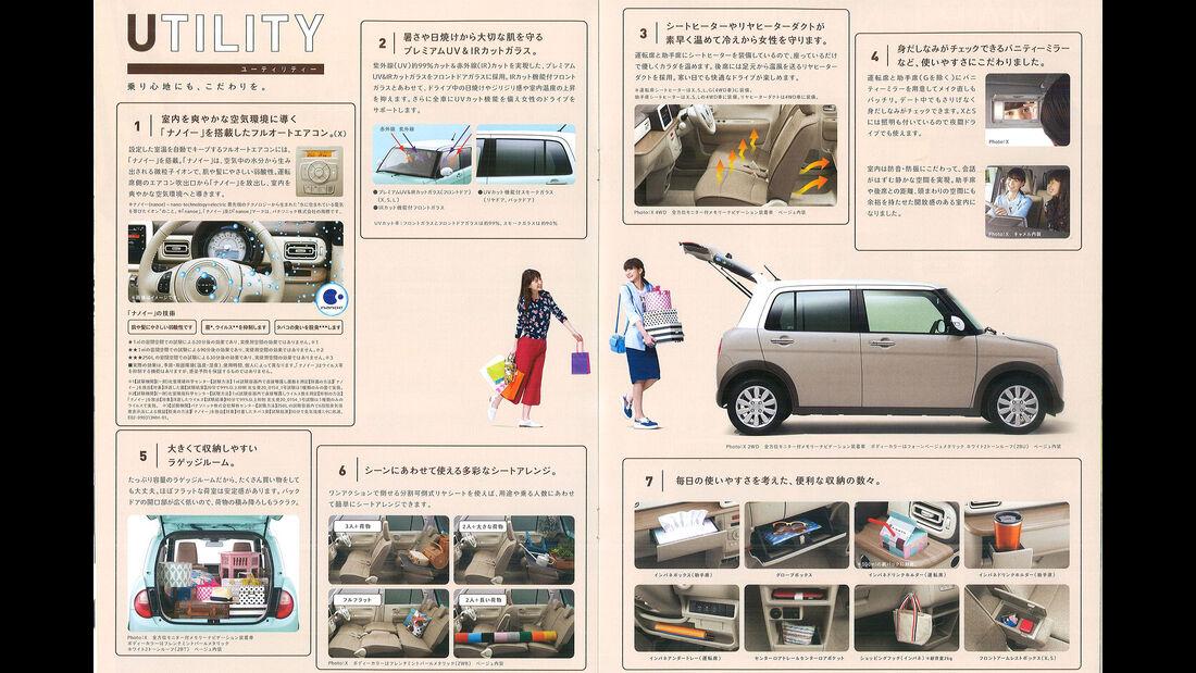 10/2015 Fahrbericht Suzuki Lapin