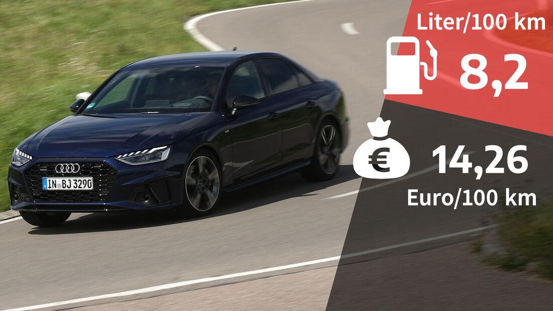 10/2021, Kosten und Realverbrauch Audi A4 45 TFSI Quattro S Line